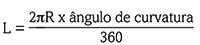 Artigos_ENDO_v02_n03_fig04
