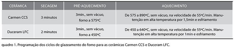 Casos_Estetica_v10_n01_fig02