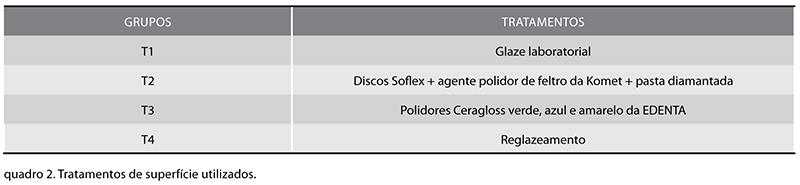 Casos_Estetica_v10_n01_fig03