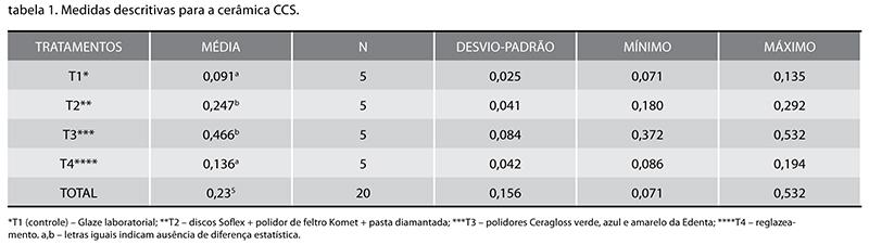 Casos_Estetica_v10_n01_fig04