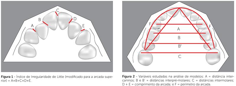 Imagens_Fig_1,2