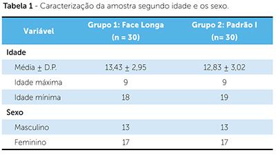 imagem_Tabela01