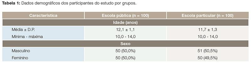 clinica_v12_n06_52tab01